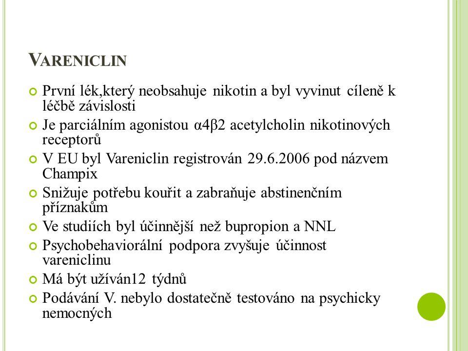 V ARENICLIN První lék,který neobsahuje nikotin a byl vyvinut cíleně k léčbě závislosti Je parciálním agonistou α4β2 acetylcholin nikotinových receptorů V EU byl Vareniclin registrován 29.6.2006 pod názvem Champix Snižuje potřebu kouřit a zabraňuje abstinenčním příznakům Ve studiích byl účinnější než bupropion a NNL Psychobehaviorální podpora zvyšuje účinnost vareniclinu Má být užíván12 týdnů Podávání V.