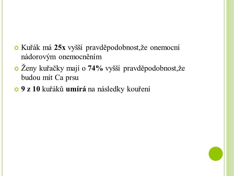 P OMOC Poradna pro zdravou výživu a odvykání kouření na MOÚ v Brně Individuální poradenství Pracovníci vyškolení v terapii
