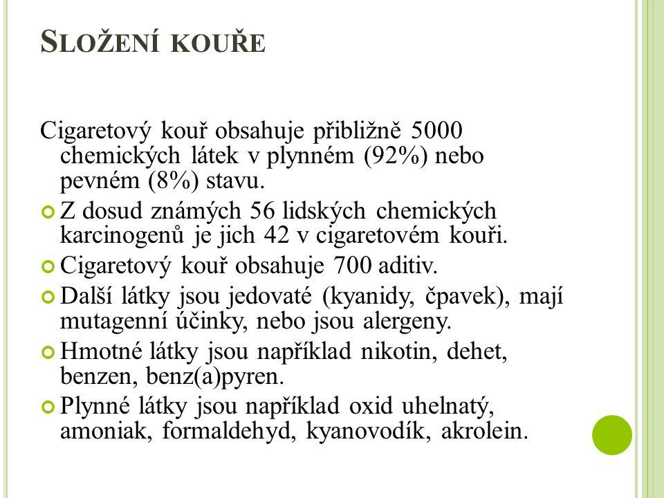 Tabákový kouř obsahuje: Arsen – jako jed na krysy Dehet – jako saze v komíně Dioxiny – jako spalovny odpodu Formaldehyd – jako kuličky proti molům Kadmium – jako umělá hnojiva Kyanid – jako jed na myši Močovinu – jako výměšky Nikotin – jako jed na mšice Oxid uhelnatý – jako výfukové plyny