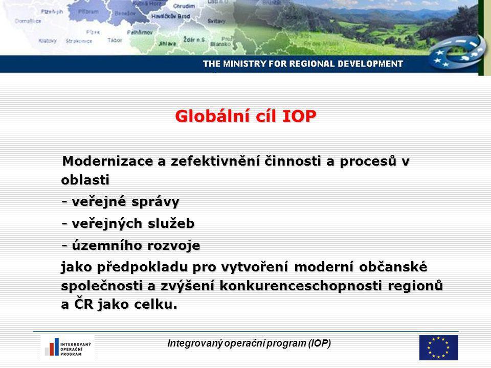 Integrovaný operační program (IOP) Globální cíl IOP Modernizace a zefektivnění činnosti a procesů v oblasti Modernizace a zefektivnění činnosti a procesů v oblasti - veřejné správy - veřejné správy - veřejných služeb - veřejných služeb - územního rozvoje - územního rozvoje jako předpokladu pro vytvoření moderní občanské společnosti a zvýšení konkurenceschopnosti regionů a ČR jako celku.