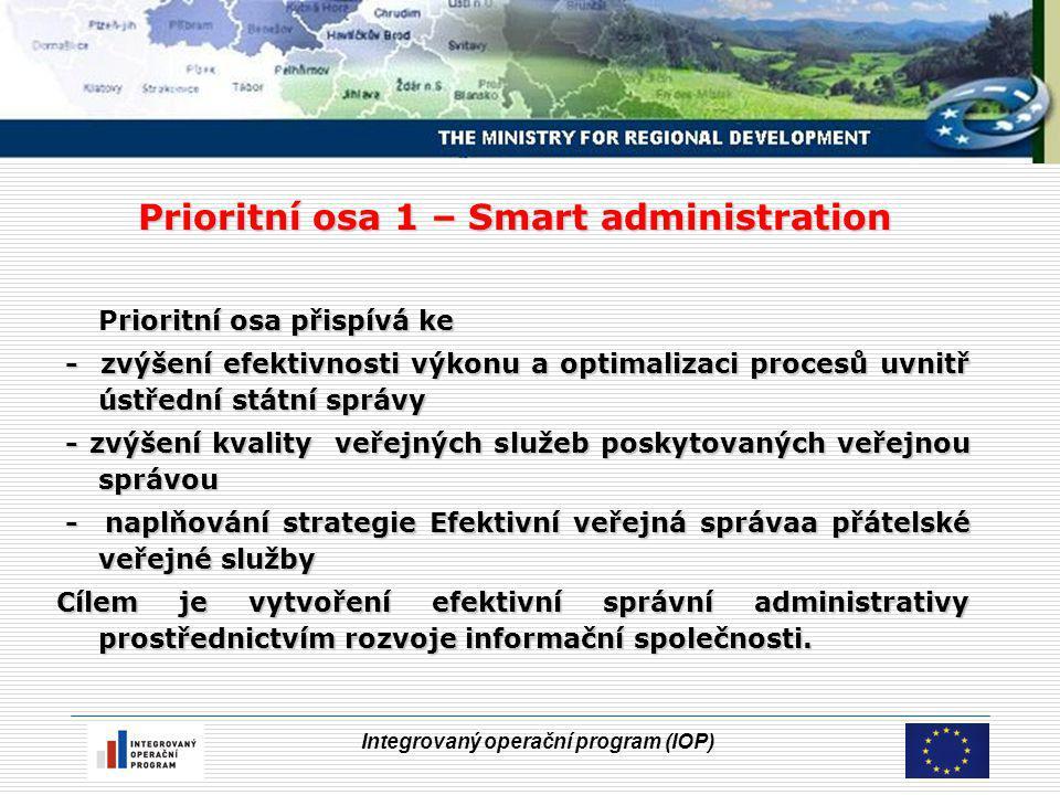Integrovaný operační program (IOP) Prioritní osa 1 – Smart administration rioritní osa přispívá ke Prioritní osa přispívá ke - zvýšení efektivnosti výkonu a optimalizaci procesů uvnitř ústřední státní správy - zvýšení efektivnosti výkonu a optimalizaci procesů uvnitř ústřední státní správy - zvýšení kvality veřejných služeb poskytovaných veřejnou správou - zvýšení kvality veřejných služeb poskytovaných veřejnou správou - naplňování strategie Efektivní veřejná správaa přátelské veřejné služby - naplňování strategie Efektivní veřejná správaa přátelské veřejné služby Cílem je vytvoření efektivní správní administrativy prostřednictvím rozvoje informační společnosti.