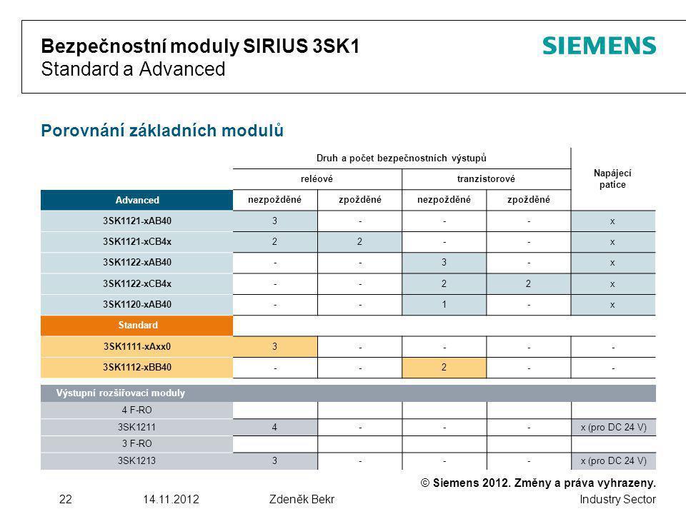 © Siemens 2012. Změny a práva vyhrazeny. Industry Sector 2214.11.2012Zdeněk Bekr Bezpečnostní moduly SIRIUS 3SK1 Standard a Advanced Porovnání základn
