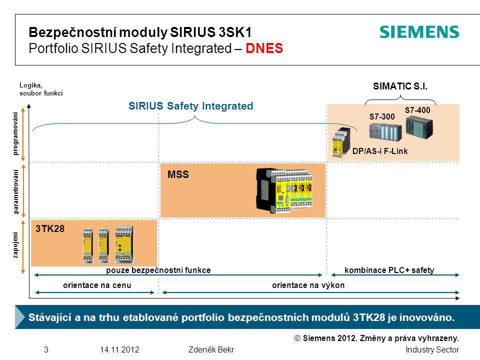 © Siemens 2012. Změny a práva vyhrazeny. Industry Sector 314.11.2012Zdeněk Bekr Bezpečnostní moduly SIRIUS 3SK1 Portfolio SIRIUS Safety Integrated – D