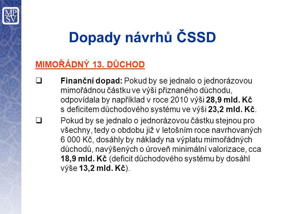Dopady návrhů ČSSD MIMOŘÁDNÝ 13.