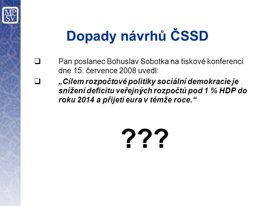 Dopady návrhů ČSSD  Pan poslanec Bohuslav Sobotka na tiskové konferenci dne 15.