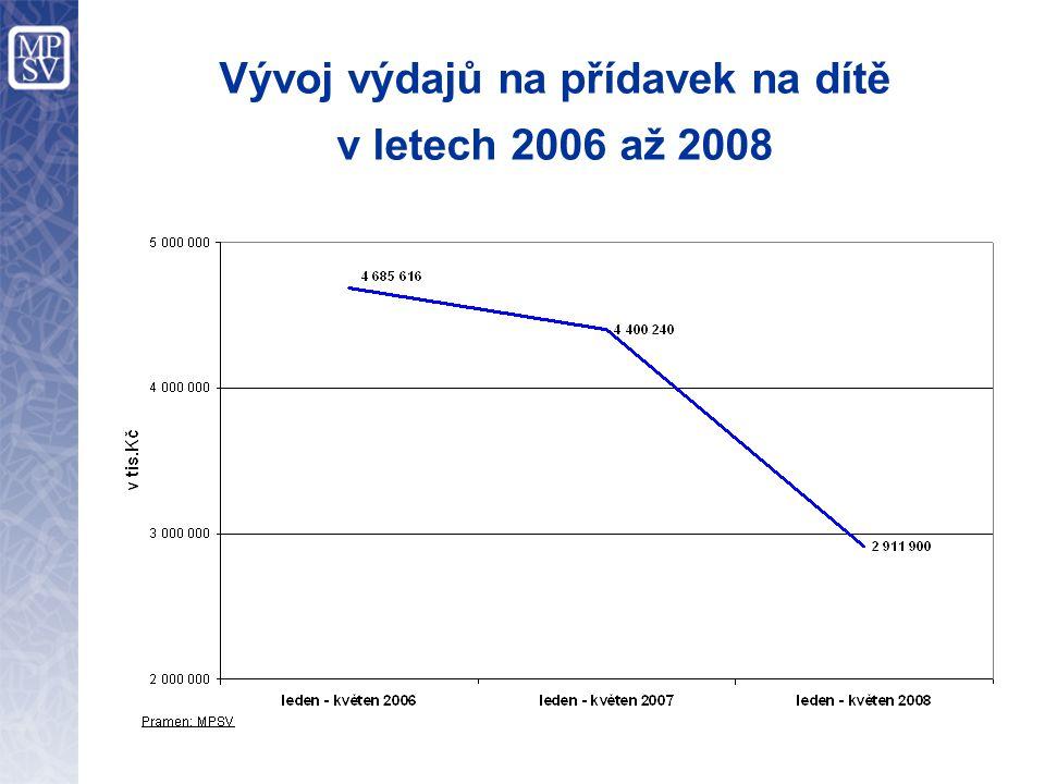 Vývoj výdajů na přídavek na dítě v letech 2006 až 2008