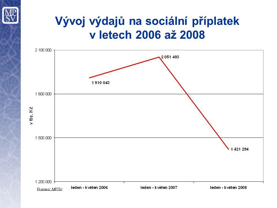 Vývoj výdajů na sociální příplatek v letech 2006 až 2008