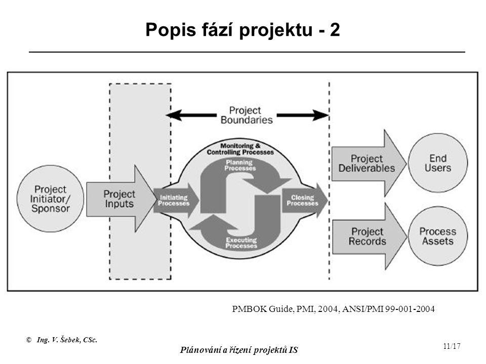 © Ing. V. Šebek, CSc. Plánování a řízení projektů IS 11/17 Popis fází projektu - 2 PMBOK Guide, PMI, 2004, ANSI/PMI 99-001-2004