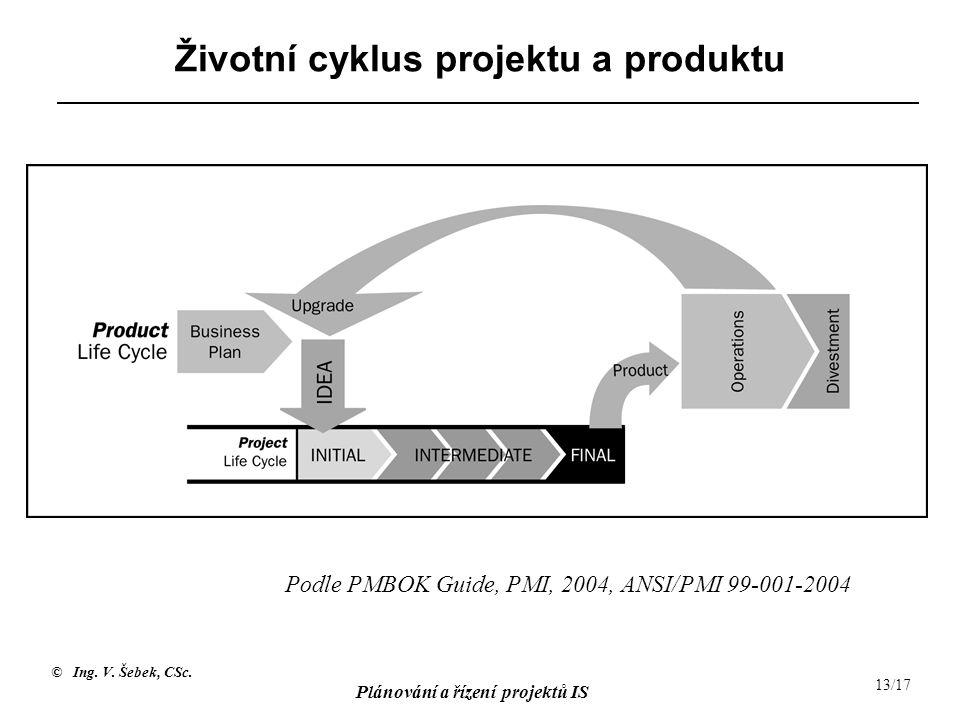 © Ing. V. Šebek, CSc. Plánování a řízení projektů IS 13/17 Životní cyklus projektu a produktu Podle PMBOK Guide, PMI, 2004, ANSI/PMI 99-001-2004