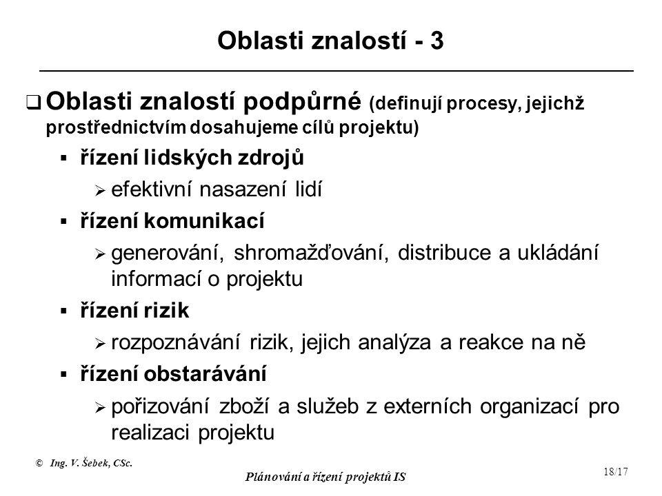 © Ing. V. Šebek, CSc. Plánování a řízení projektů IS 18/17 Oblasti znalostí - 3  Oblasti znalostí podpůrné (definují procesy, jejichž prostřednictvím