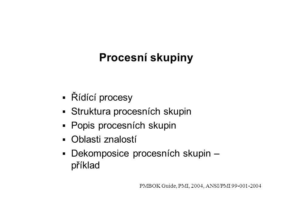 Procesní skupiny  Řídící procesy  Struktura procesních skupin  Popis procesních skupin  Oblasti znalostí  Dekomposice procesních skupin – příklad