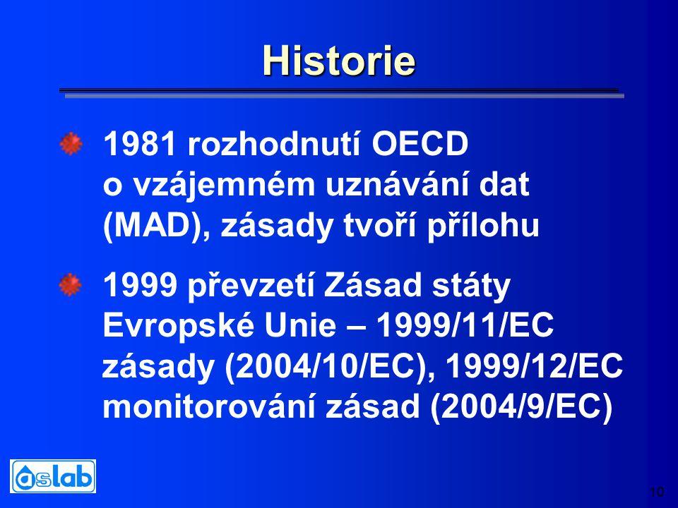 10 Historie 1999 převzetí Zásad státy Evropské Unie – 1999/11/EC zásady (2004/10/EC), 1999/12/EC monitorování zásad (2004/9/EC) 1981 rozhodnutí OECD o vzájemném uznávání dat (MAD), zásady tvoří přílohu