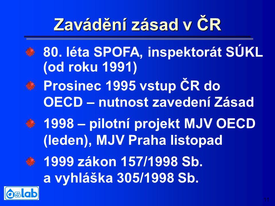 11 Zavádění zásad v ČR Prosinec 1995 vstup ČR do OECD – nutnost zavedení Zásad 1998 – pilotní projekt MJV OECD (leden), MJV Praha listopad 1999 zákon 157/1998 Sb.