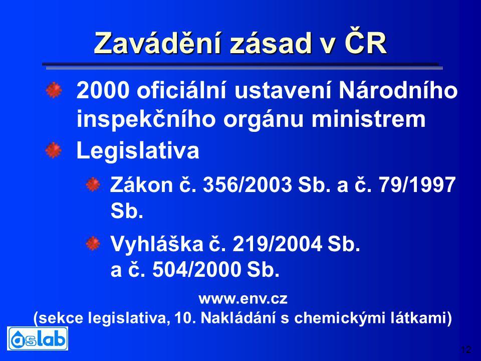 12 Zavádění zásad v ČR Legislativa Zákon č. 356/2003 Sb.