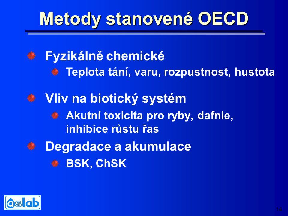 14 Metody stanovené OECD Vliv na biotický systém Akutní toxicita pro ryby, dafnie, inhibice růstu řas Degradace a akumulace BSK, ChSK Fyzikálně chemic