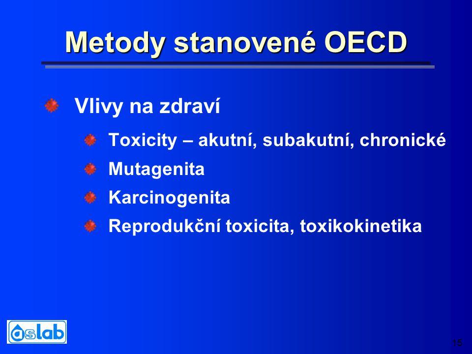 15 Metody stanovené OECD Toxicity – akutní, subakutní, chronické Mutagenita Karcinogenita Reprodukční toxicita, toxikokinetika Vlivy na zdraví