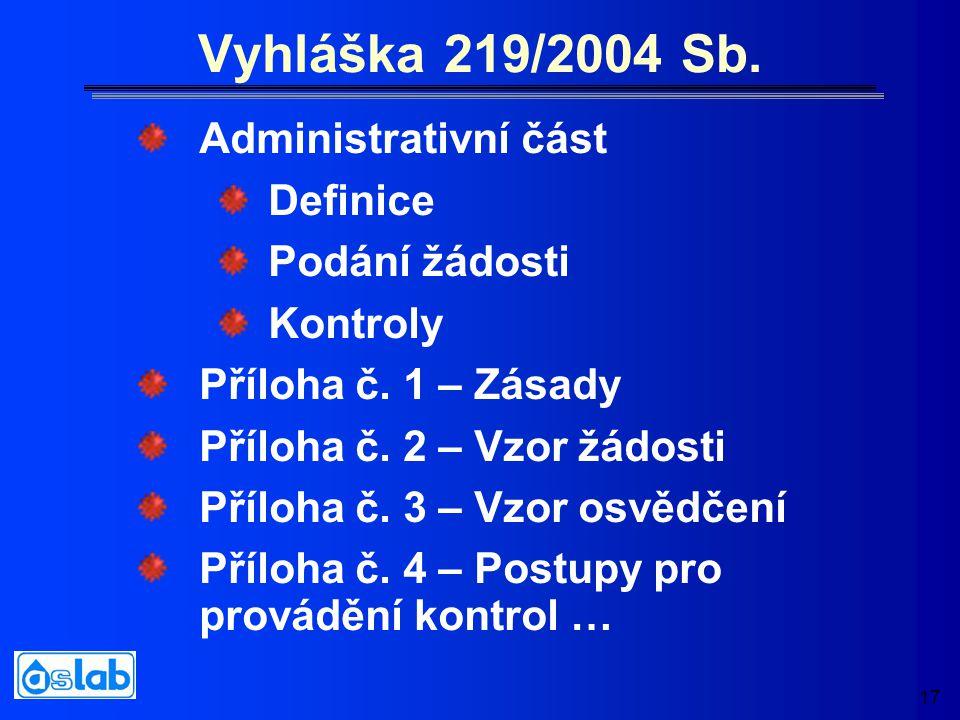 17 Vyhláška 219/2004 Sb. Administrativní část Definice Podání žádosti Kontroly Příloha č. 1 – Zásady Příloha č. 2 – Vzor žádosti Příloha č. 3 – Vzor o
