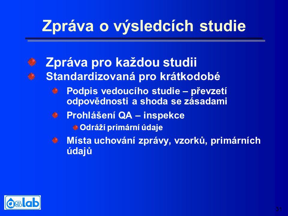 31 Zpráva o výsledcích studie Standardizovaná pro krátkodobé Podpis vedoucího studie – převzetí odpovědnosti a shoda se zásadami Prohlášení QA – inspe