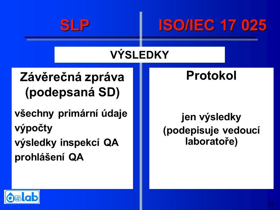 38 SLP Závěrečná zpráva (podepsaná SD) všechny primární údaje výpočty výsledky inspekcí QA prohlášení QA Protokol jen výsledky (podepisuje vedoucí laboratoře) ISO/IEC 17 025 VÝSLEDKY