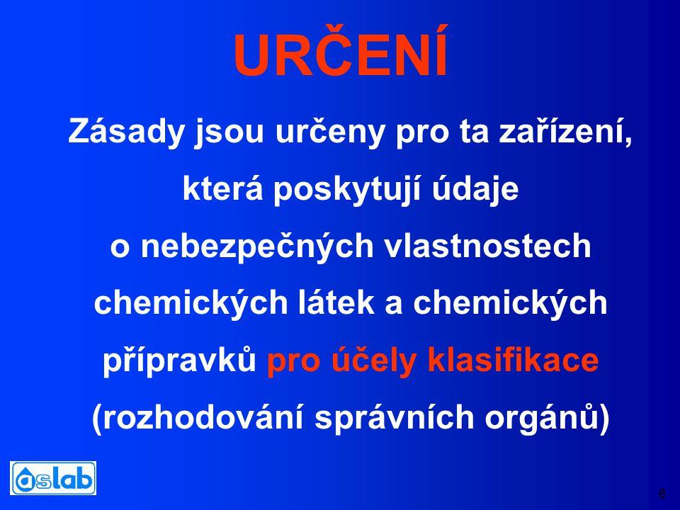 17 Vyhláška 219/2004 Sb.Administrativní část Definice Podání žádosti Kontroly Příloha č.