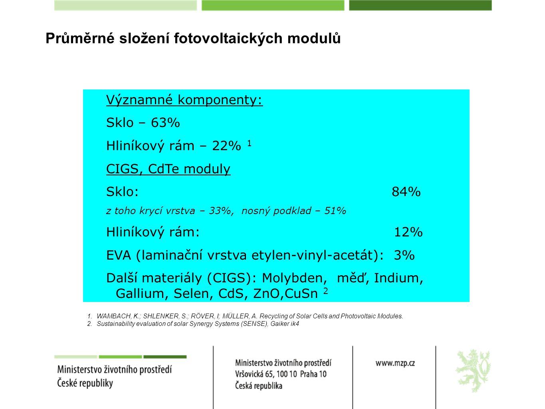 Významné komponenty: Sklo – 63% Hliníkový rám – 22% 1 CIGS, CdTe moduly Sklo: 84% z toho krycí vrstva – 33%, nosný podklad – 51% Hliníkový rám: 12% EVA (laminační vrstva etylen-vinyl-acetát): 3% Další materiály (CIGS): Molybden, měď, Indium, Gallium, Selen, CdS, ZnO,CuSn 2 Průměrné složení fotovoltaických modulů 1.WAMBACH, K.; SHLENKER, S.; RÖVER, I; MÜLLER, A.