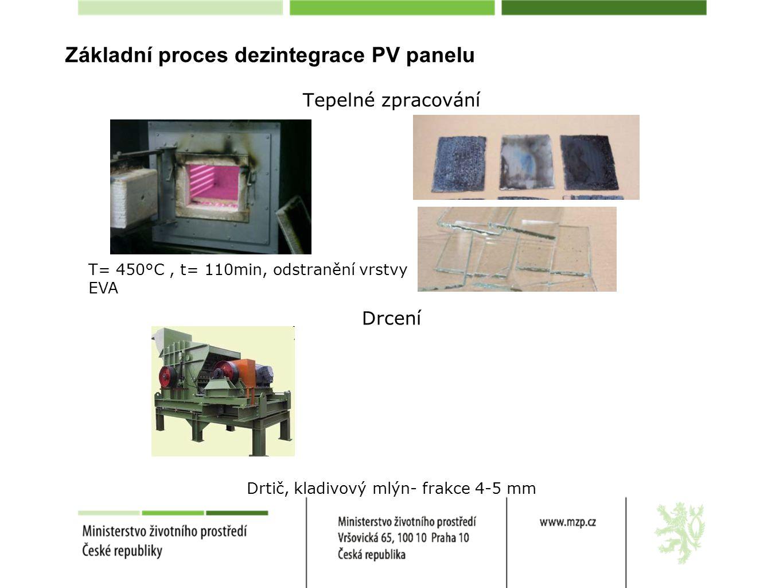 Tepelné zpracování Drcení Drtič, kladivový mlýn- frakce 4-5 mm Základní proces dezintegrace PV panelu T= 450°C, t= 110min, odstranění vrstvy EVA