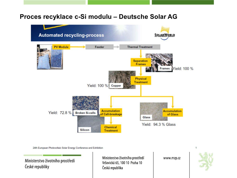 Proces recyklace c-Si modulu – Deutsche Solar AG