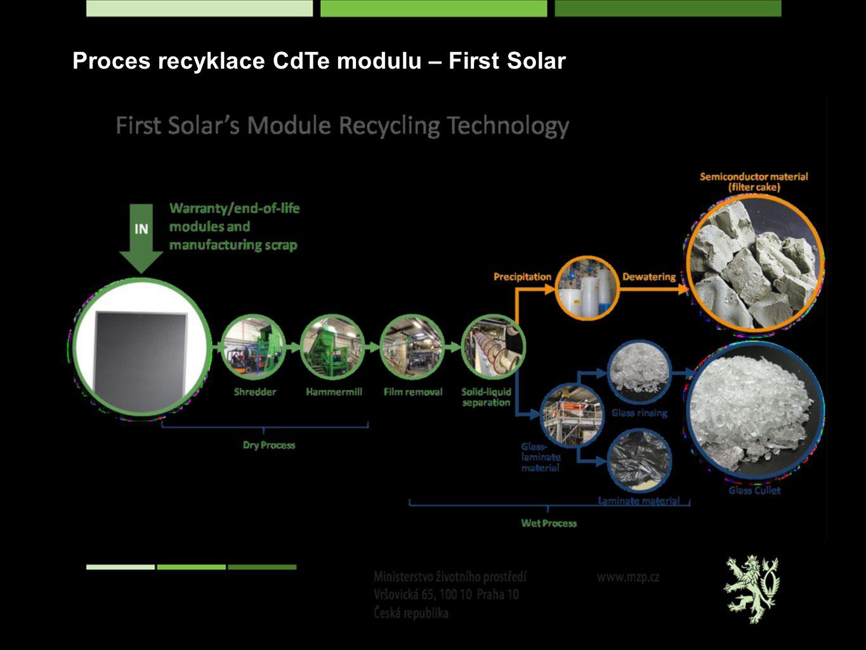 Proces recyklace CdTe modulu – First Solar