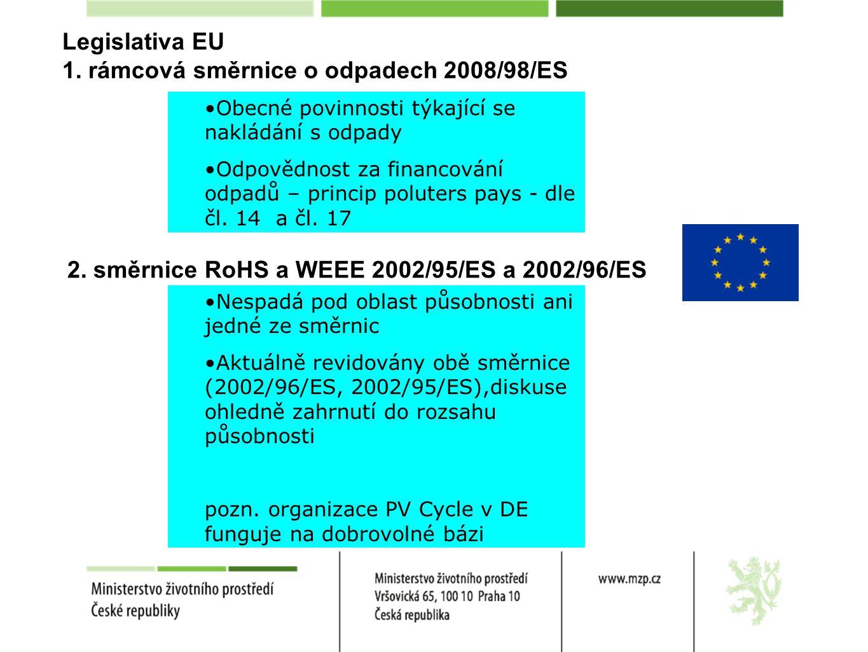 2. směrnice RoHS a WEEE 2002/95/ES a 2002/96/ES Nespadá pod oblast působnosti ani jedné ze směrnic Aktuálně revidovány obě směrnice (2002/96/ES, 2002/