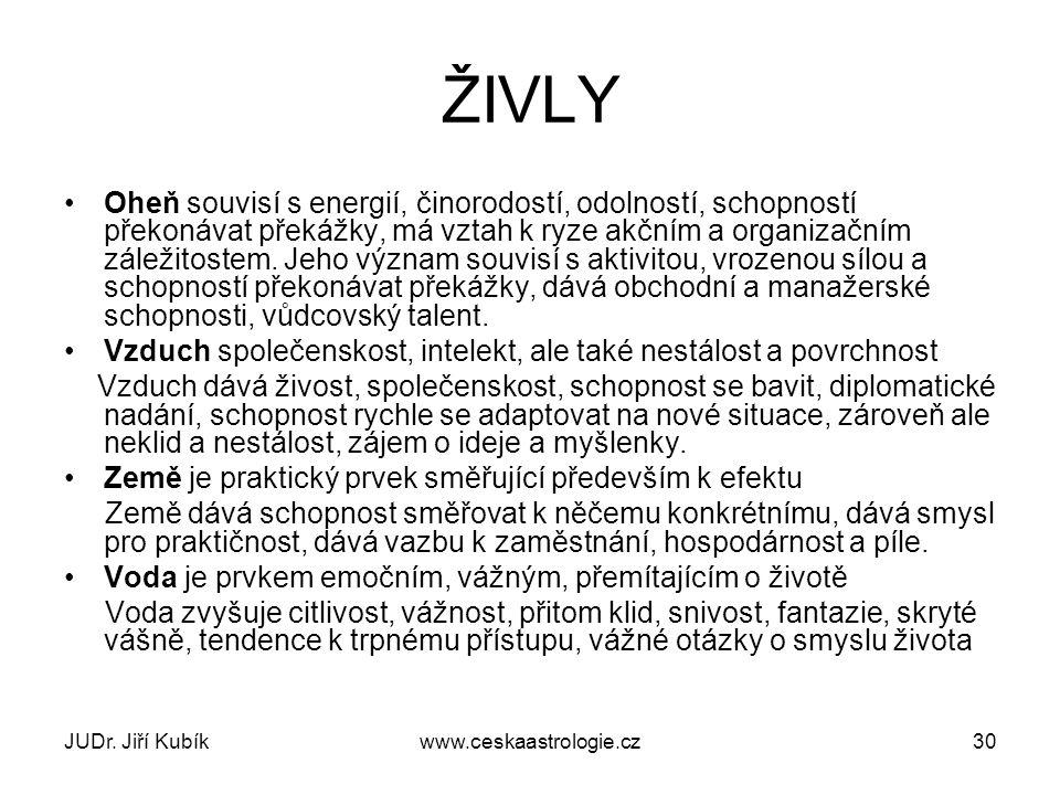 JUDr. Jiří Kubíkwww.ceskaastrologie.cz30 ŽIVLY Oheň souvisí s energií, činorodostí, odolností, schopností překonávat překážky, má vztah k ryze akčním