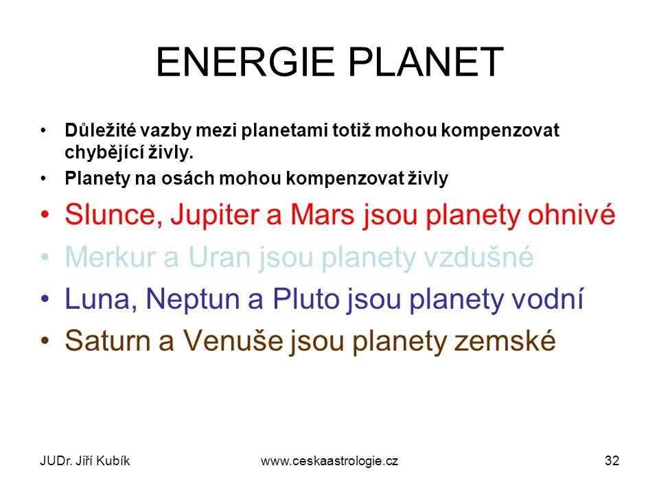 JUDr. Jiří Kubíkwww.ceskaastrologie.cz32 ENERGIE PLANET Důležité vazby mezi planetami totiž mohou kompenzovat chybějící živly. Planety na osách mohou