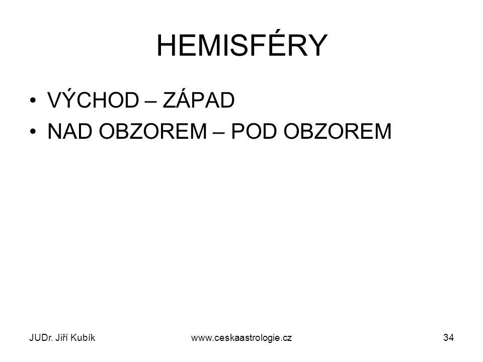 JUDr. Jiří Kubíkwww.ceskaastrologie.cz34 HEMISFÉRY VÝCHOD – ZÁPAD NAD OBZOREM – POD OBZOREM
