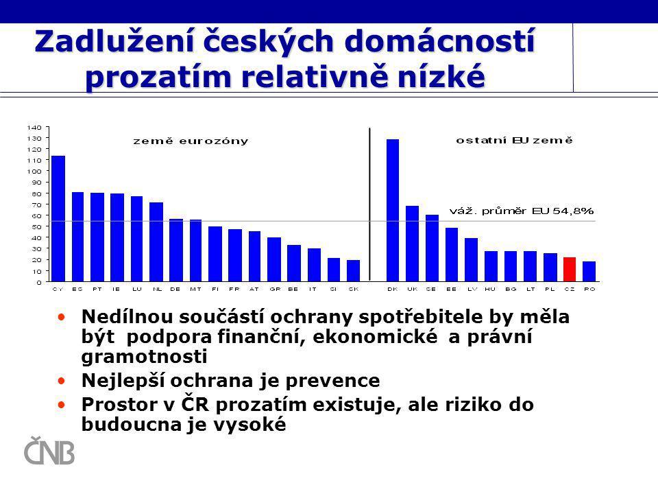 Zadlužení českých domácností prozatím relativně nízké Nedílnou součástí ochrany spotřebitele by měla být podpora finanční, ekonomické a právní gramotnosti Nejlepší ochrana je prevence Prostor v ČR prozatím existuje, ale riziko do budoucna je vysoké