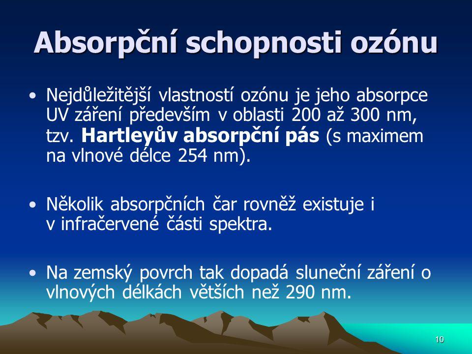 10 Absorpční schopnosti ozónu Nejdůležitější vlastností ozónu je jeho absorpce UV záření především v oblasti 200 až 300 nm, tzv. Hartleyův absorpční p