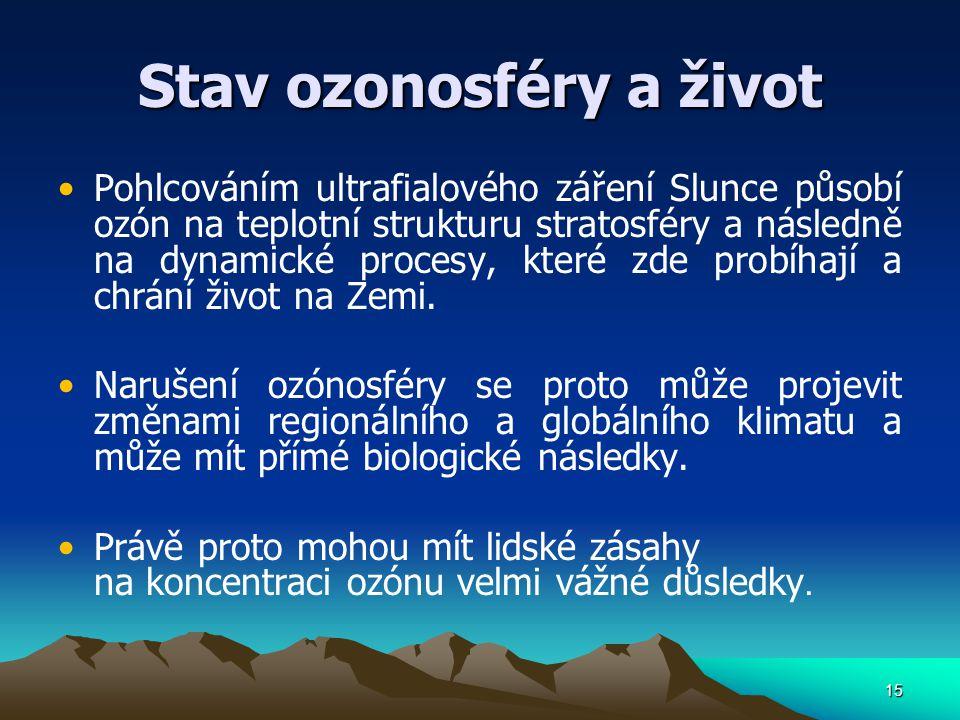15 Stav ozonosféry a život Pohlcováním ultrafialového záření Slunce působí ozón na teplotní strukturu stratosféry a následně na dynamické procesy, kte