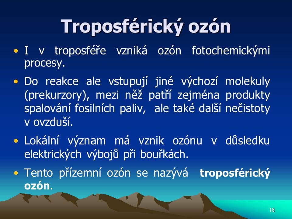 16 Troposférický ozón I v troposféře vzniká ozón fotochemickými procesy. Do reakce ale vstupují jiné výchozí molekuly (prekurzory), mezi něž patří zej