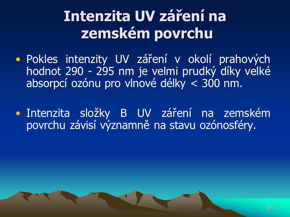 18 Intenzita UV záření na zemském povrchu Pokles intenzity UV záření v okolí prahových hodnot 290 - 295 nm je velmi prudký díky velké absorpcí ozónu p
