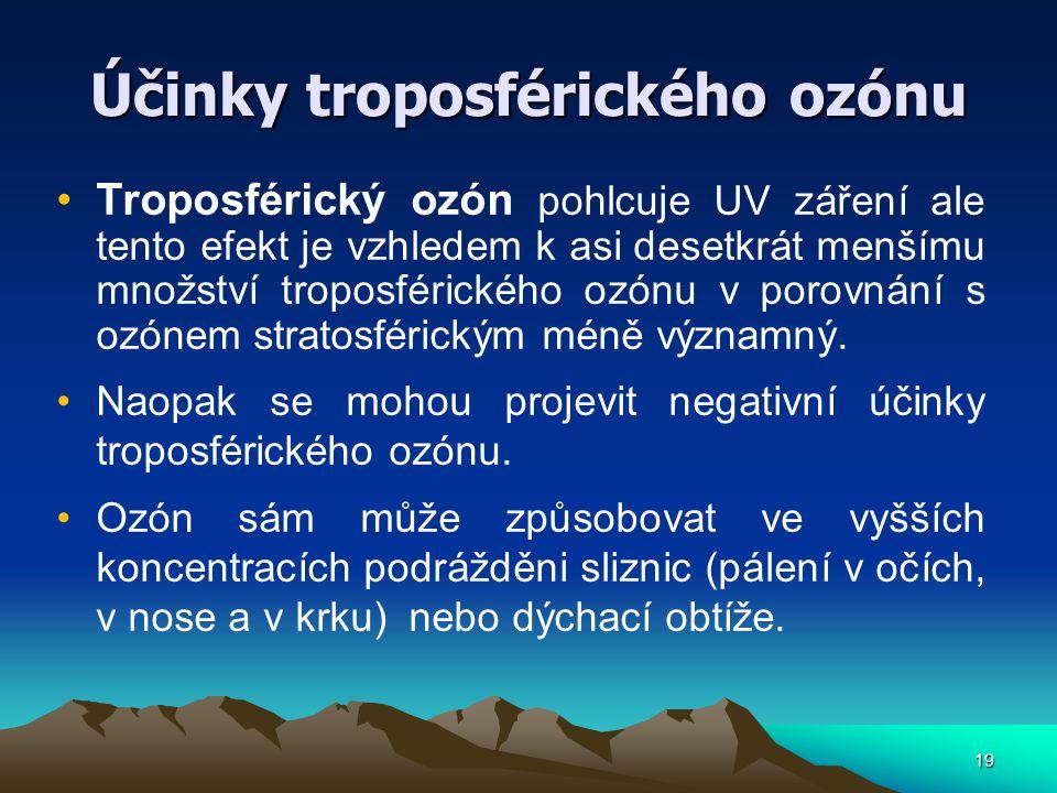 19 Účinky troposférického ozónu Troposférický ozón pohlcuje UV záření ale tento efekt je vzhledem k asi desetkrát menšímu množství troposférického ozó