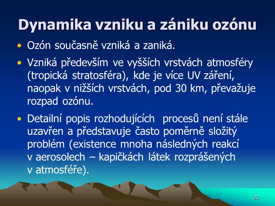 22 Dynamika vzniku a zániku ozónu Ozón současně vzniká a zaniká. Vzniká především ve vyšších vrstvách atmosféry (tropická stratosféra), kde je více UV