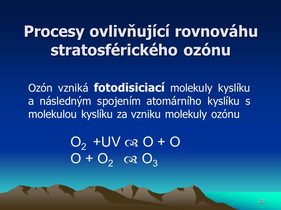 23 Procesy ovlivňující rovnováhu stratosférického ozónu Ozón vzniká fotodisiciací molekuly kyslíku a následným spojením atomárního kyslíku s molekulou