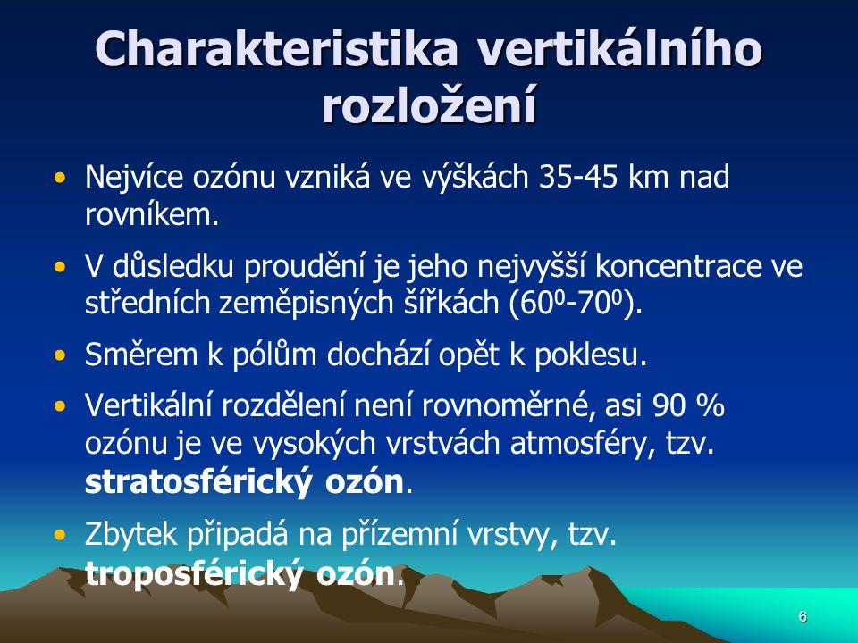 6 Charakteristika vertikálního rozložení Nejvíce ozónu vzniká ve výškách 35-45 km nad rovníkem. V důsledku proudění je jeho nejvyšší koncentrace ve st