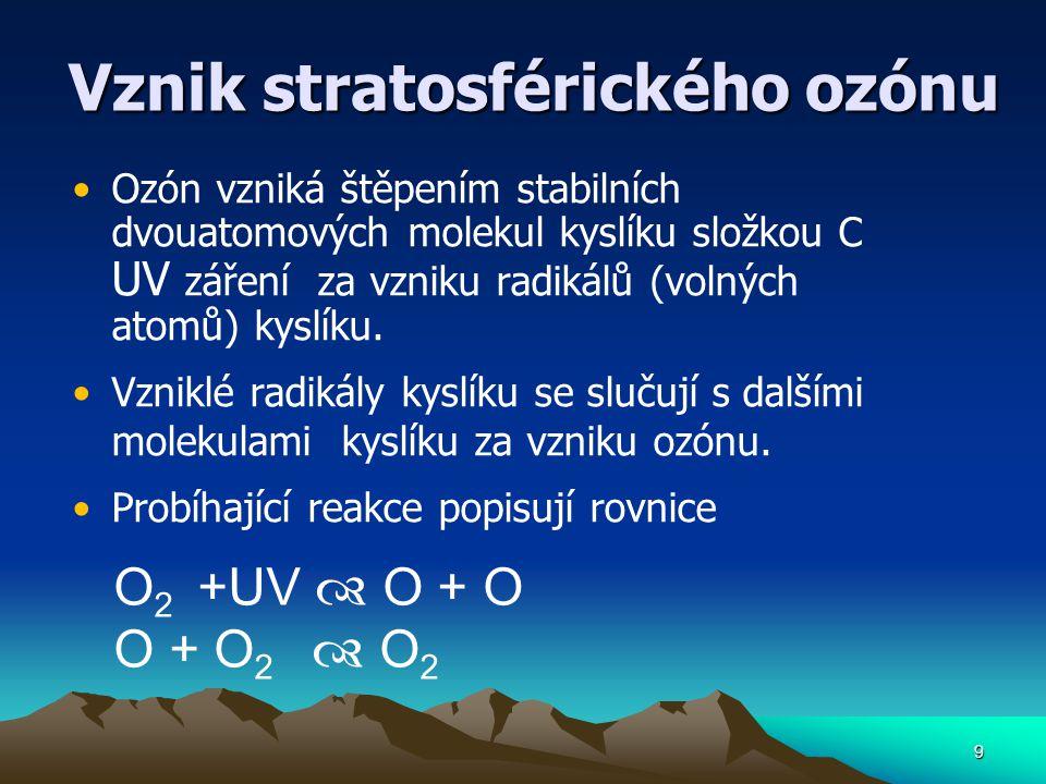 9 Vznik stratosférického ozónu Ozón vzniká štěpením stabilních dvouatomových molekul kyslíku složkou C UV záření za vzniku radikálů (volných atomů) ky