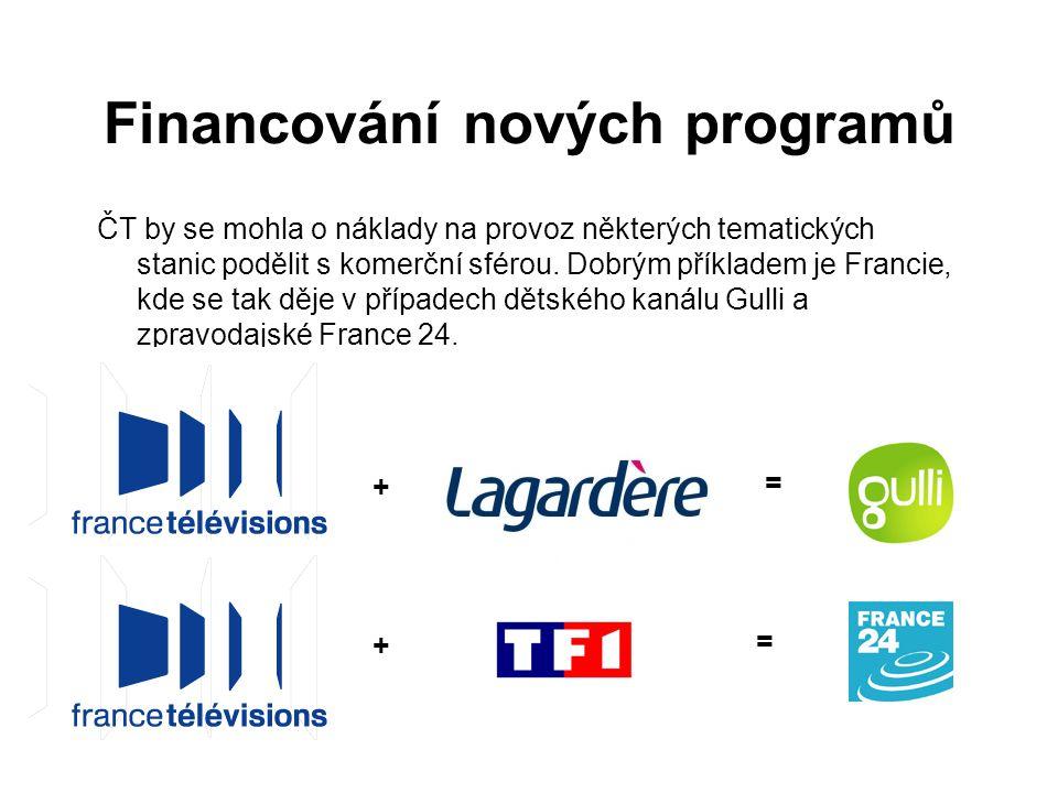 Financování nových programů ČT by se mohla o náklady na provoz některých tematických stanic podělit s komerční sférou.