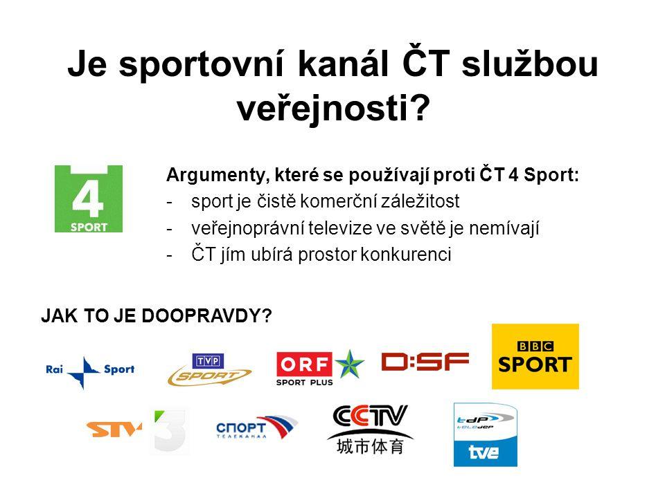 Sportovní kanály v České republice Pouze ČT 4 Sport vysílá zdarma a pozemně, výhledově pro všechny diváky.