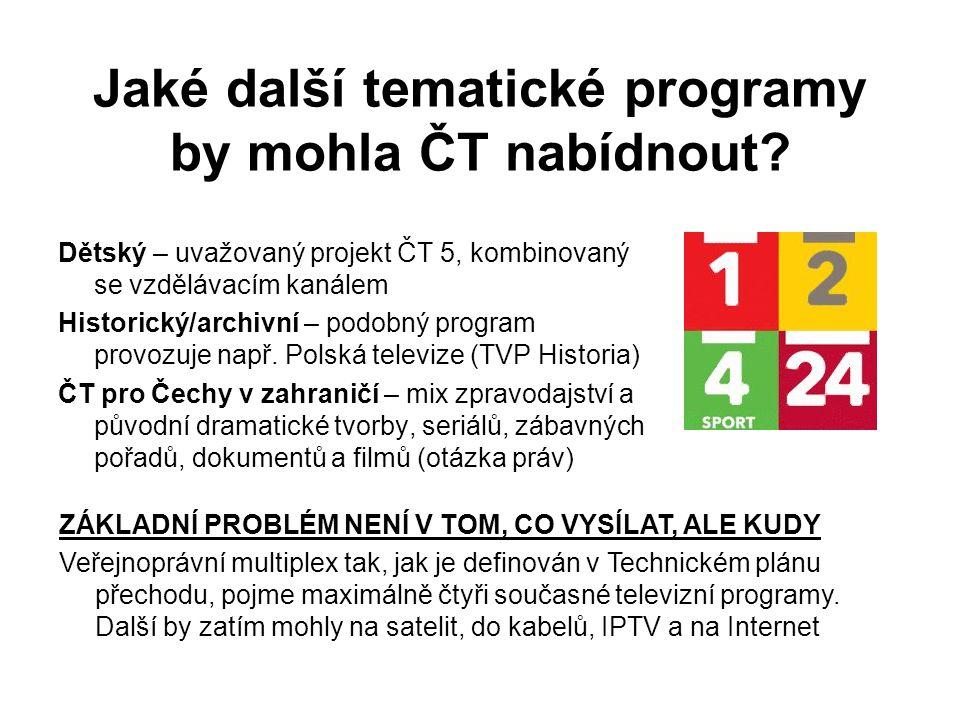 Jaké další tematické programy by mohla ČT nabídnout.