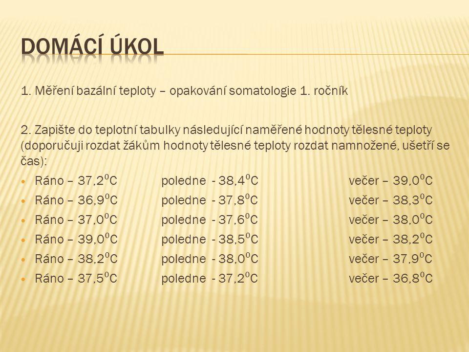 1. Měření bazální teploty – opakování somatologie 1. ročník 2. Zapište do teplotní tabulky následující naměřené hodnoty tělesné teploty (doporučuji ro