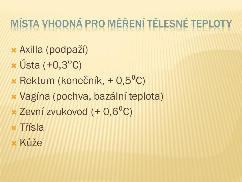  Axilla (podpaží)  Ústa (+0,3 ⁰ C)  Rektum (konečník, + 0,5 ⁰ C)  Vagína (pochva, bazální teplota)  Zevní zvukovod (+ 0,6 ⁰ C)  Třísla  Kůže