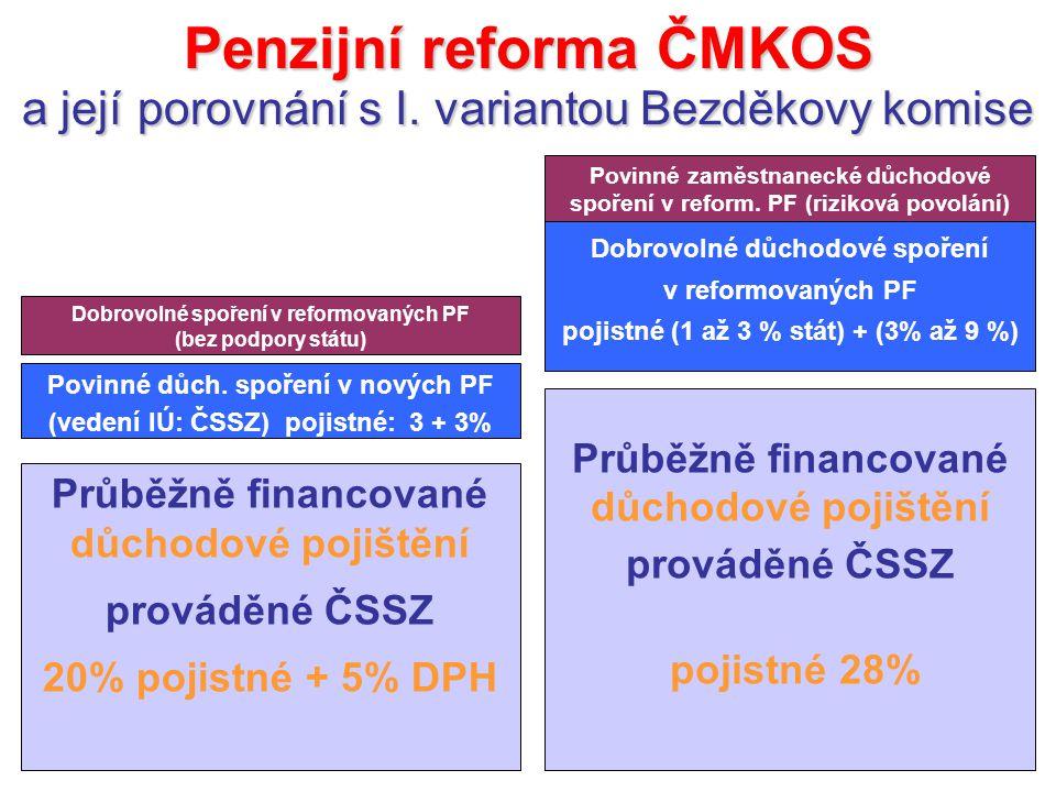 Penzijní reforma ČMKOS a její porovnání s I.