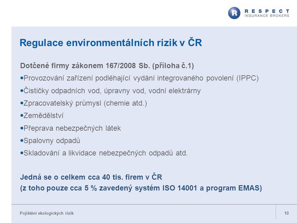 Pojištění ekologických rizik Regulace environmentálních rizik v ČR Dotčené firmy zákonem 167/2008 Sb. (příloha č.1)  Provozování zařízení podléhající