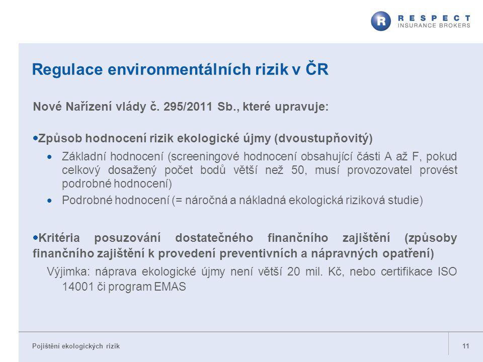Pojištění ekologických rizik Regulace environmentálních rizik v ČR Nové Nařízení vlády č. 295/2011 Sb., které upravuje:  Způsob hodnocení rizik ekolo